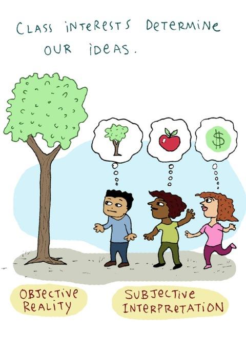 2012-10-16-subjective-objective